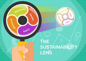 Sustainability lens