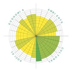 Day 67 – Salinas Garci de Mendoza – circles analysis